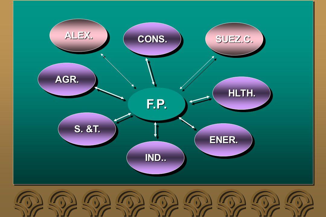 AGR.AGR. F.P.F.P. ENER.ENER. HLTH.HLTH. CONS.CONS. S. &T. IND..IND.. SUEZ.C.SUEZ.C. ALEX.ALEX.