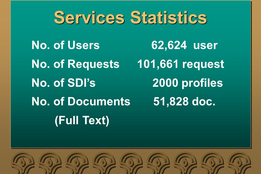 Services Statistics No.of Users 62,624 user No. of Requests 101,661 request No.