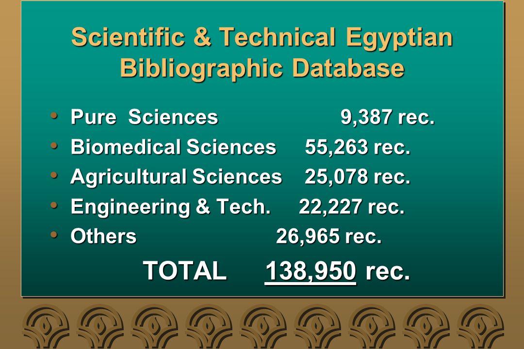 Scientific & Technical Egyptian Bibliographic Database Pure Sciences 9,387 rec. Pure Sciences 9,387 rec. Biomedical Sciences 55,263 rec. Biomedical Sc
