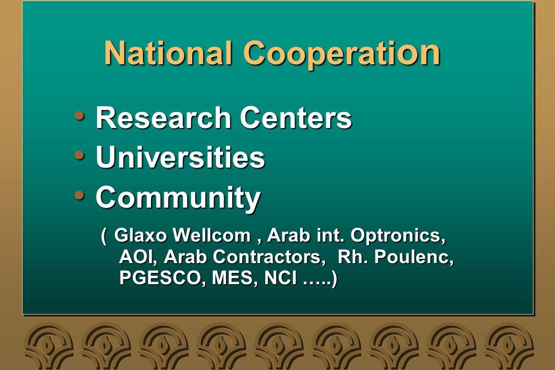 National Cooperati on Research Centers Research Centers Universities Universities Community Community ( Glaxo Wellcom, Arab int. Optronics, AOI, Arab