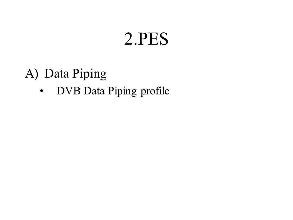 2.PES A)Data Piping DVB Data Piping profile
