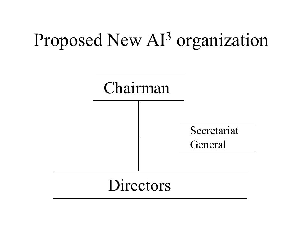Proposed New AI 3 organization Chairman Secretariat General Directors