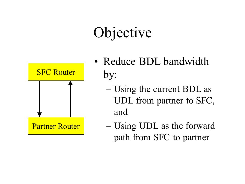 Objective Reduce BDL bandwidth by: –Using the current BDL as UDL from partner to SFC, and –Using UDL as the forward path from SFC to partner SFC Router Partner Router