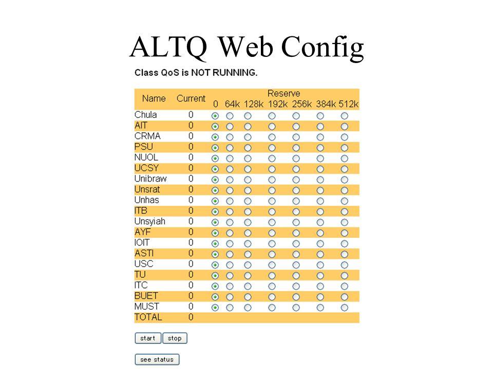ALTQ Web Config