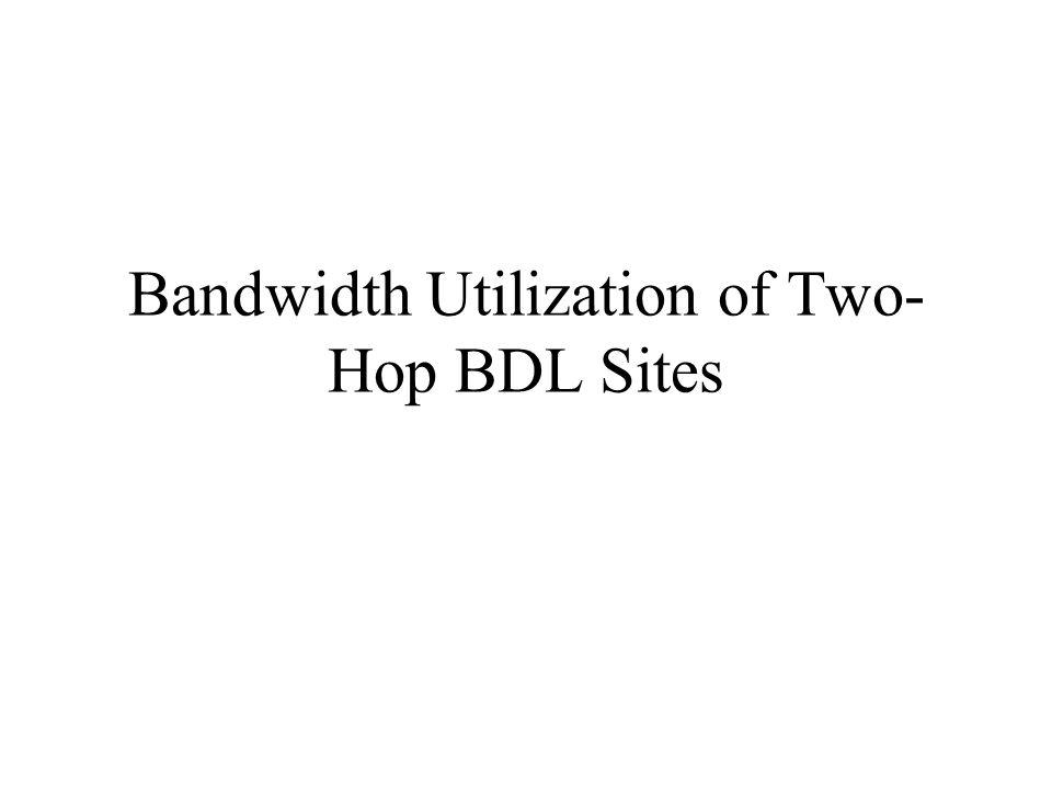 Bandwidth Utilization of Two- Hop BDL Sites