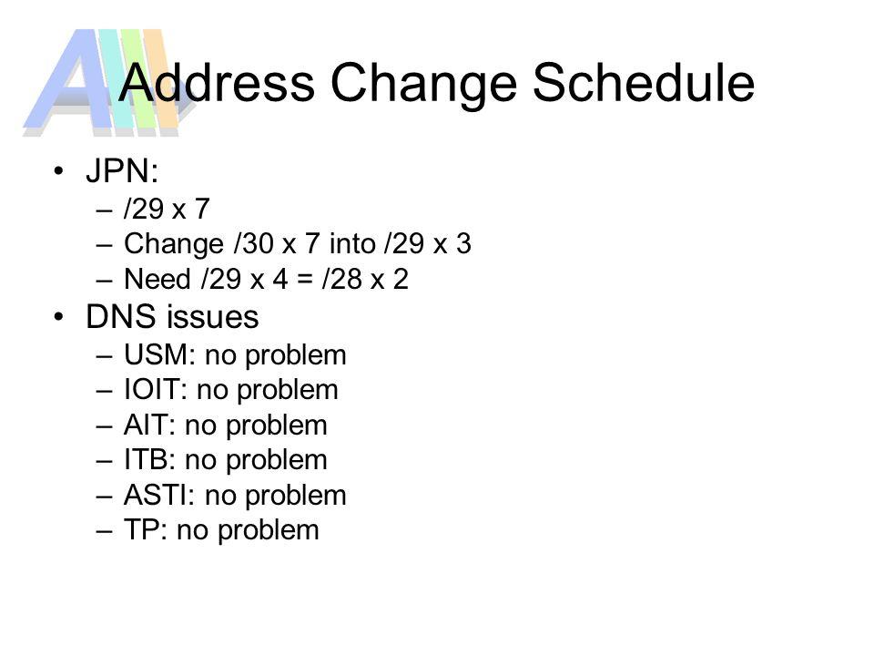 Address Change Schedule JPN: –/29 x 7 –Change /30 x 7 into /29 x 3 –Need /29 x 4 = /28 x 2 DNS issues –USM: no problem –IOIT: no problem –AIT: no prob