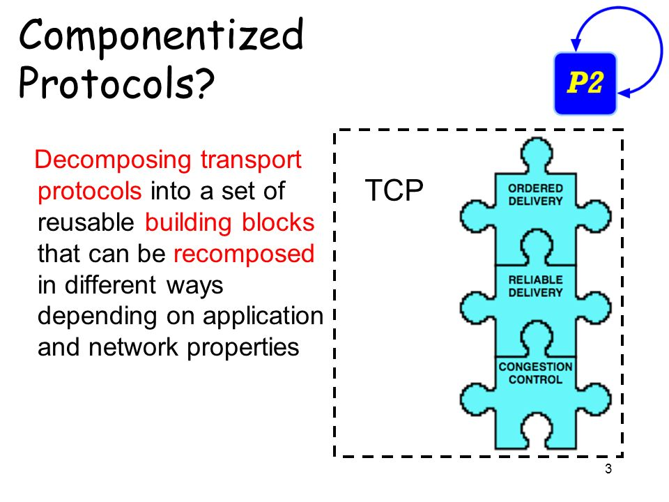 3 Componentized Protocols? Decomposing transport protocols into a set of reusable building blocks that can be recomposed in different ways depending o