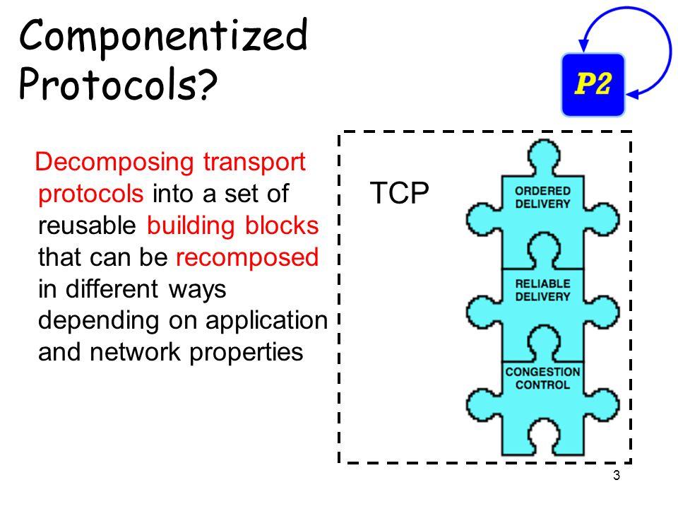 14 Aggregate Congestion Control Per hop congestion control Aggregate congestion control