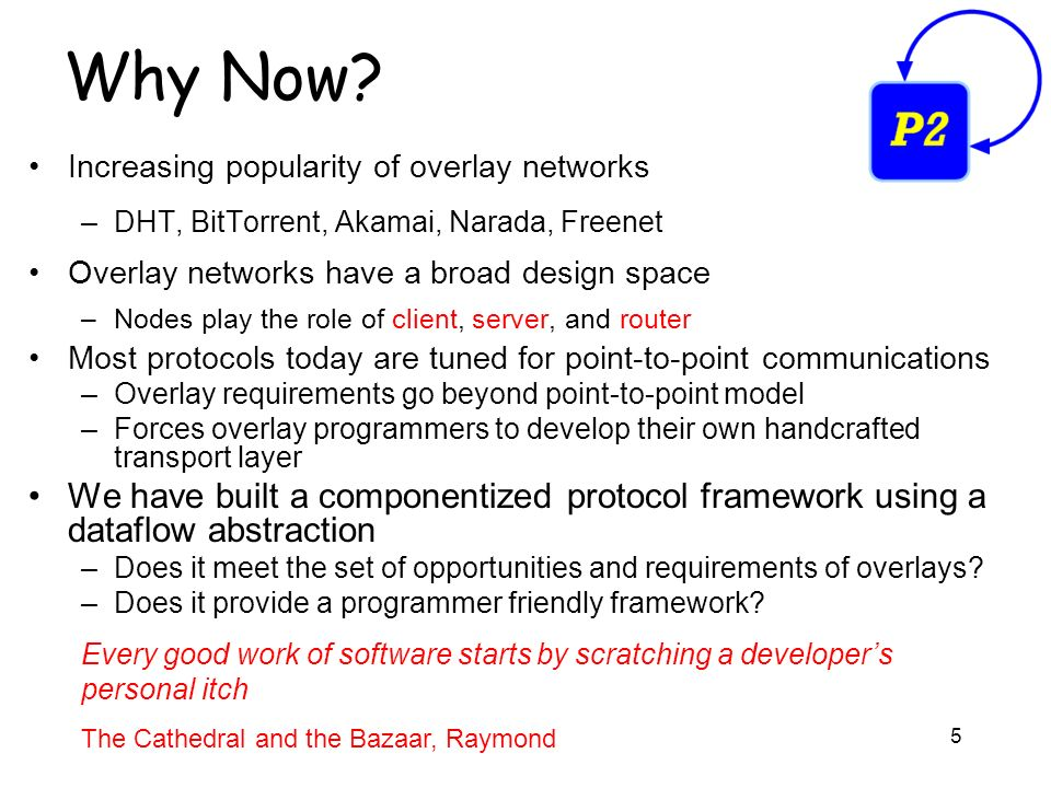 6 F.Dabek, R. Cox, F. Kaashoek, and R. Morris. Vivaldi: A Decentralized Network Coordinate System.