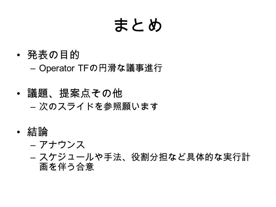 –Operator TF –