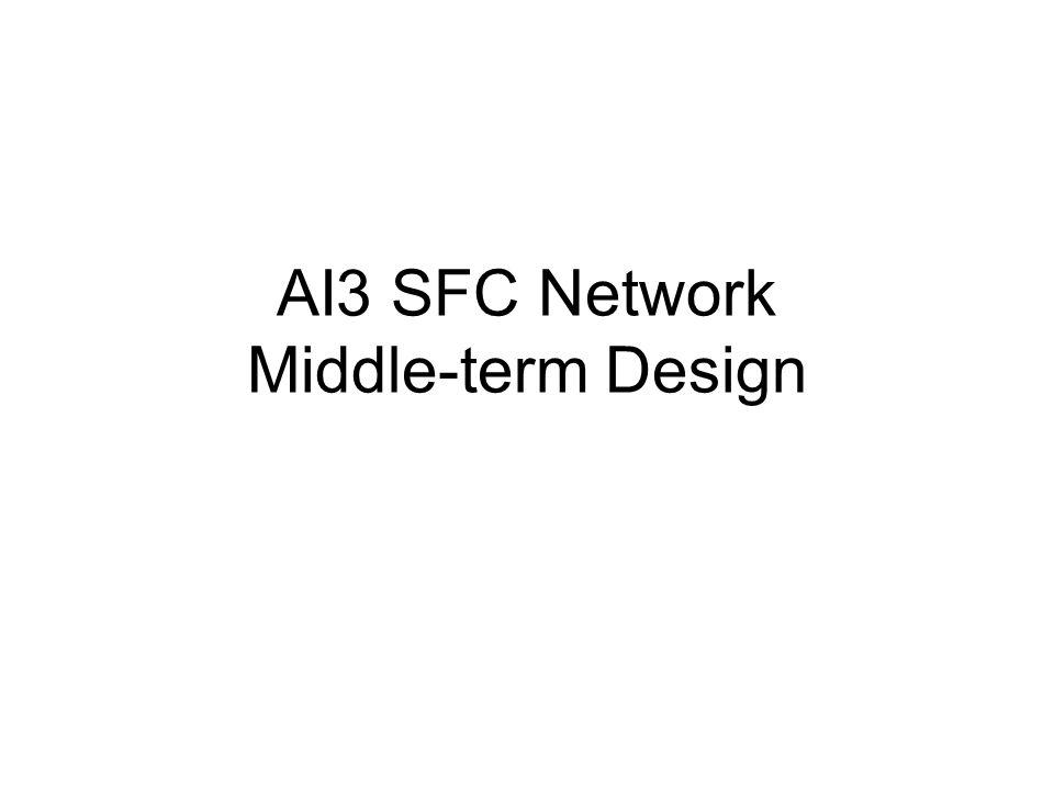 AI3 SFC Network Middle-term Design