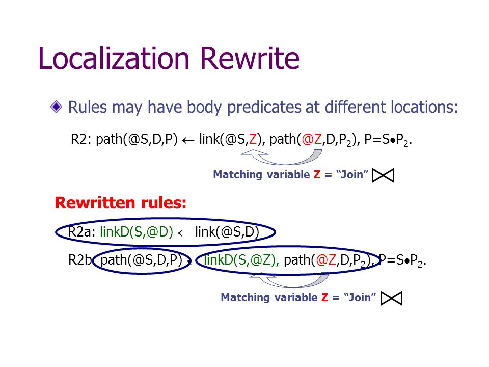 Localization Rewrite Rules may have body predicates at different locations: R2: path(@S,D,P) link(@S,Z), path(@Z,D,P 2 ), P=S P 2. R2b: path(@S,D,P) l