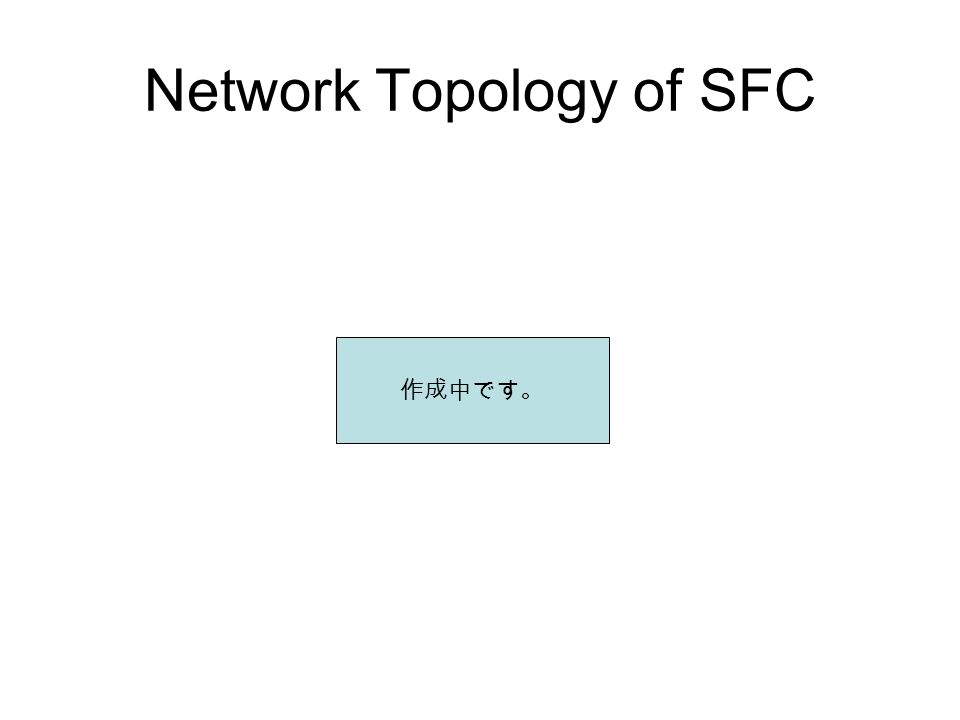 Network Topology of SFC