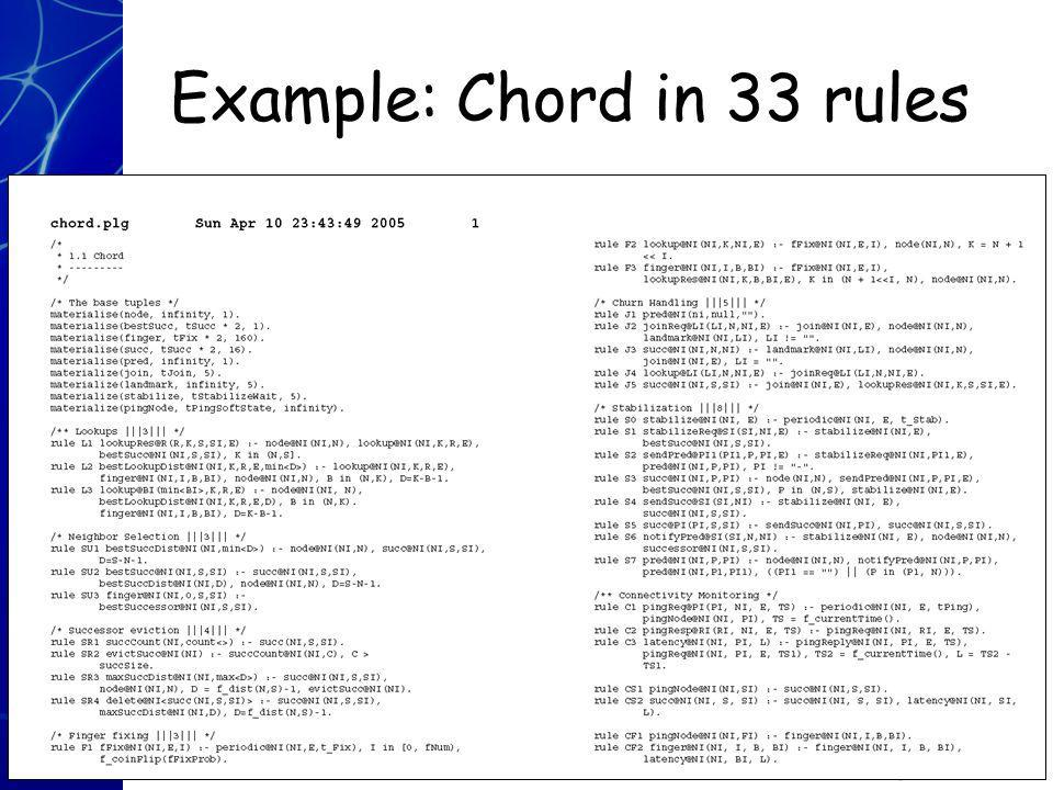 Example: Chord in 33 rules