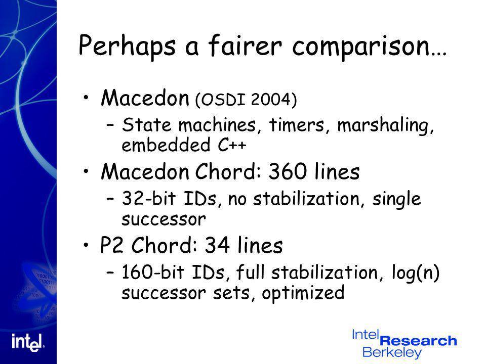 Perhaps a fairer comparison… Macedon (OSDI 2004) –State machines, timers, marshaling, embedded C++ Macedon Chord: 360 lines –32-bit IDs, no stabilizat