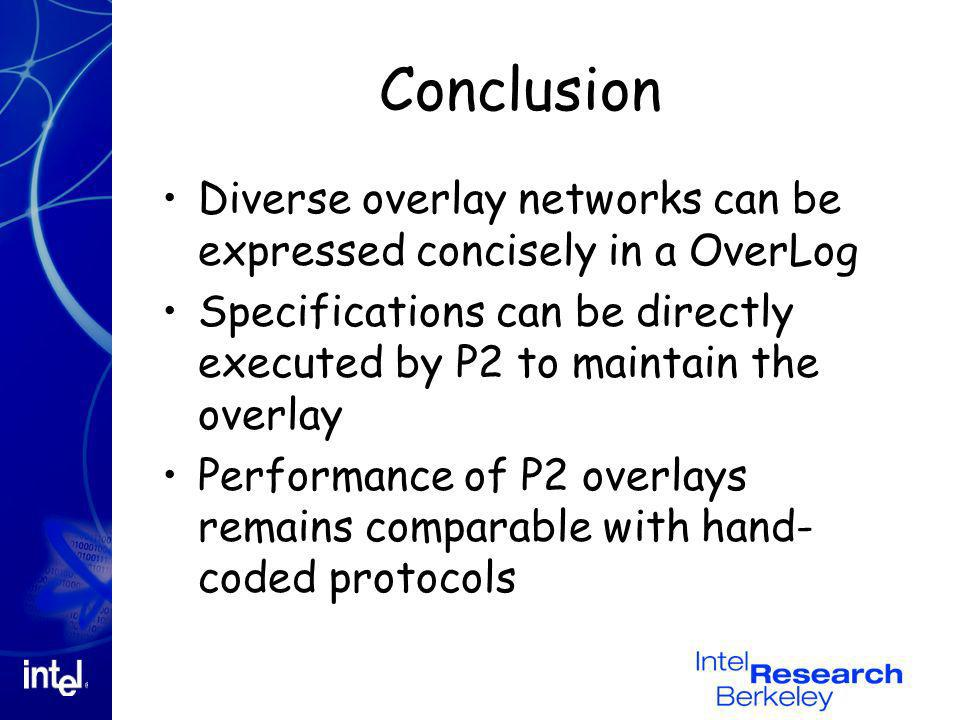 Conclusion Diverse overlay networks can be expressed concisely in a OverLog Specifications can be directly executed by P2 to maintain the overlay Perf