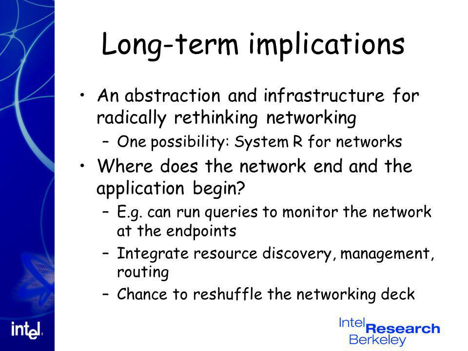 Long-term implications An abstraction and infrastructure for radically rethinking networking –One possibility: System R for networks Where does the ne