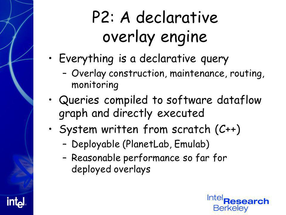 P2: A declarative overlay engine Everything is a declarative query –Overlay construction, maintenance, routing, monitoring Queries compiled to software dataflow graph and directly executed System written from scratch (C++) –Deployable (PlanetLab, Emulab) –Reasonable performance so far for deployed overlays