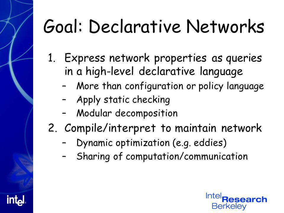 Goal: Declarative Networks 1.Express network properties as queries in a high-level declarative language –More than configuration or policy language –A