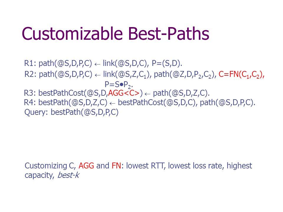 R1: path(@S,D,P,C) link(@S,D,C), P=(S,D).