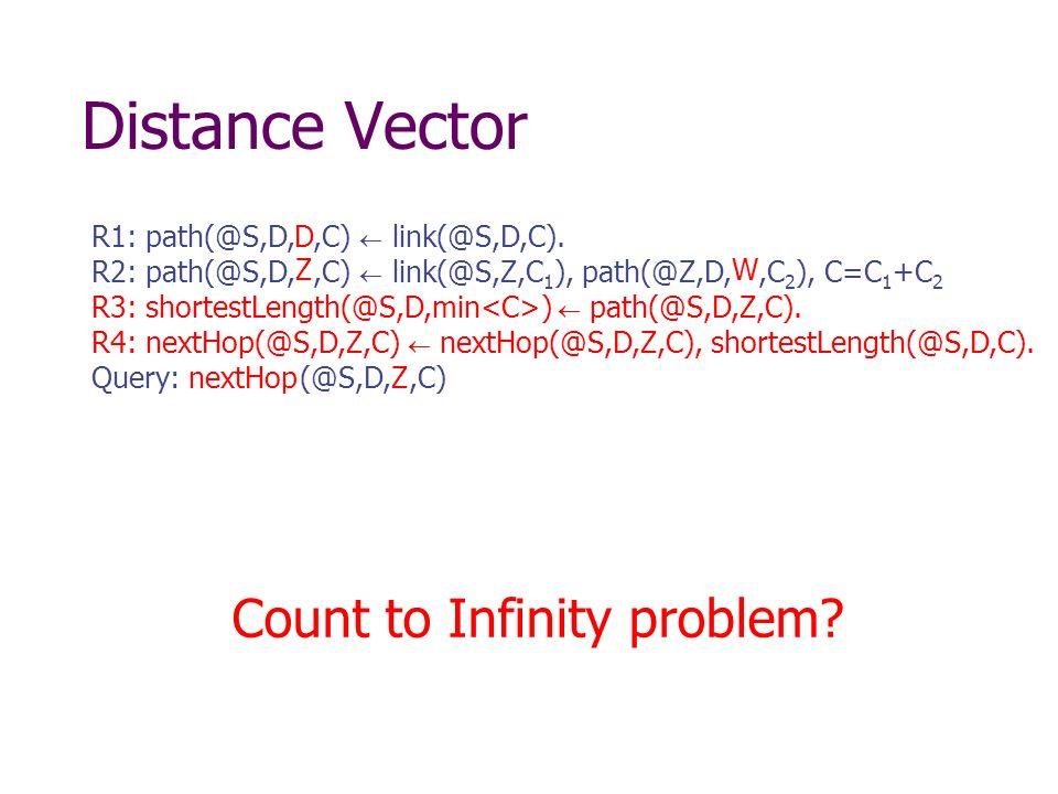 R1: path(@S,D,,C) link(@S,D,C).