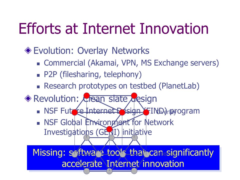 Efforts at Internet Innovation Evolution: Overlay Networks Commercial (Akamai, VPN, MS Exchange servers) P2P (filesharing, telephony) Research prototypes on testbed (PlanetLab) Revolution: Clean slate design NSF Future Internet Design (FIND) program NSF Global Environment for Network Investigations (GENI) initiative Missing: software tools that can significantly accelerate Internet innovation Internet Overlay