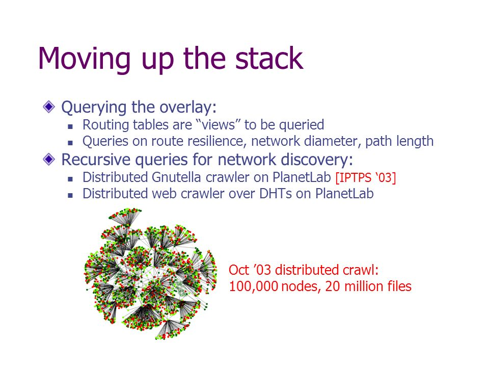 Moving up the stack Querying the overlay: Routing tables are views to be queried Queries on route resilience, network diameter, path length Recursive queries for network discovery: Distributed Gnutella crawler on PlanetLab [IPTPS 03] Distributed web crawler over DHTs on PlanetLab Oct 03 distributed crawl: 100,000 nodes, 20 million files