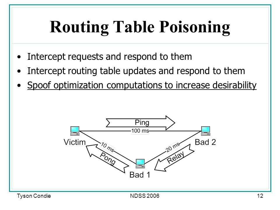 Tyson CondieNDSS Routing Table Poisoning Intercept requests and respond to them Intercept routing table updates and respond to them Spoof optimization computations to increase desirability