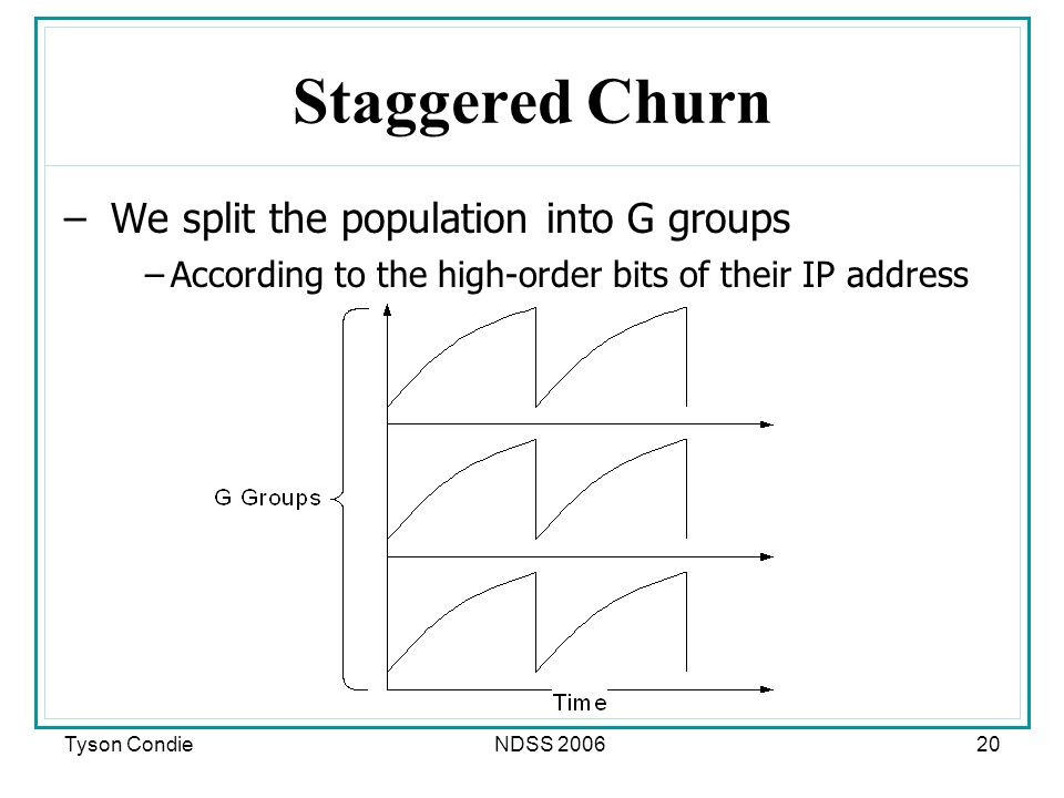 Tyson CondieNDSS 200620 Staggered Churn –We split the population into G groups –According to the high-order bits of their IP address