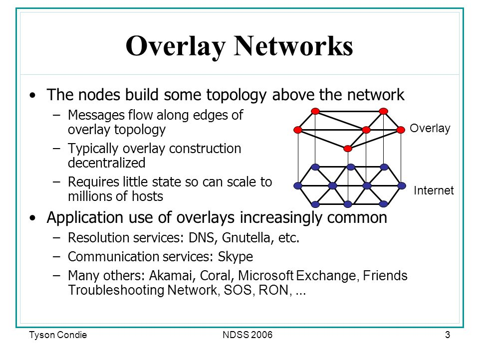 Tyson CondieNDSS 20063 Overlay Networks The nodes build some topology above the network –Messages flow along edges of overlay topology –Typically overlay construction decentralized –Requires little state so can scale to millions of hosts Application use of overlays increasingly common –Resolution services: DNS, Gnutella, etc.
