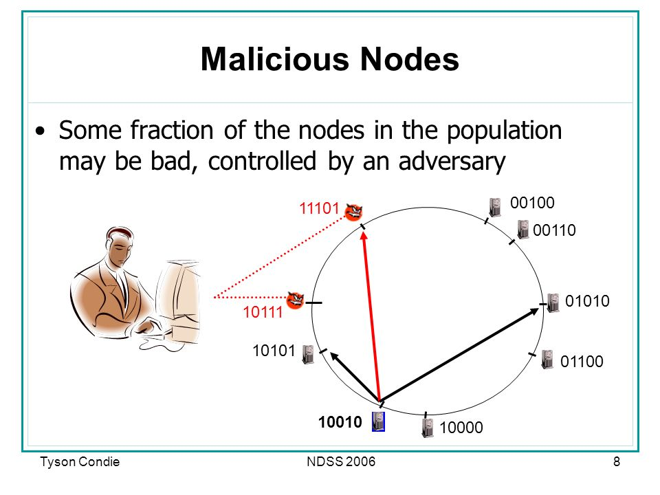 Tyson CondieNDSS Malicious Nodes Some fraction of the nodes in the population may be bad, controlled by an adversary