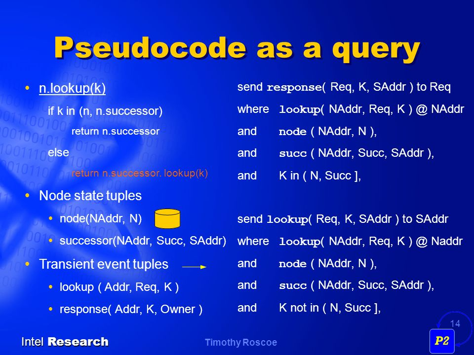 Timothy Roscoe Intel Research 14 Pseudocode as a query send response ( Req, K, SAddr ) to Req where lookup ( NAddr, Req, K ) @ NAddr and node ( NAddr, N ), and succ ( NAddr, Succ, SAddr ), andK in ( N, Succ ], send lookup ( Req, K, SAddr ) to SAddr where lookup ( NAddr, Req, K ) @ Naddr and node ( NAddr, N ), and succ ( NAddr, Succ, SAddr ), andK not in ( N, Succ ], n.lookup(k) if k in (n, n.successor) return n.successor else return n.successor.