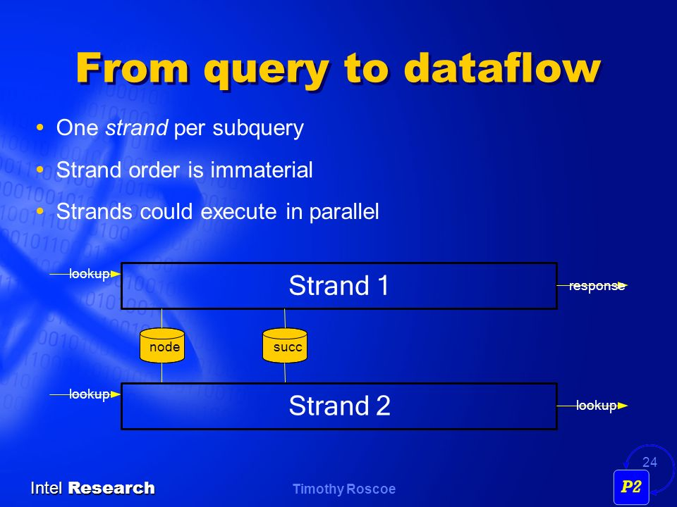 Timothy Roscoe Intel Research 24 From query to dataflow One strand per subquery Strand order is immaterial Strands could execute in parallel nodesucc Strand 1 lookup response Strand 2 lookup