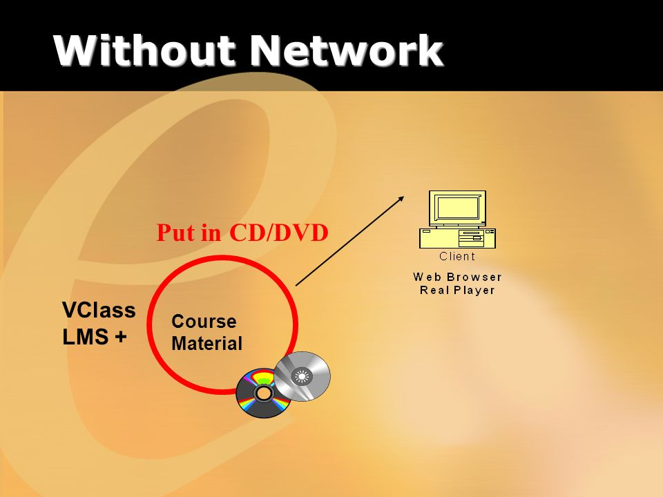 Course Material Put in CD/DVD Without Network Without Network VClass LMS +