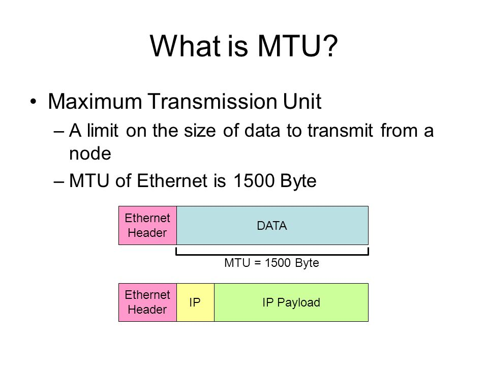 What is MTU.