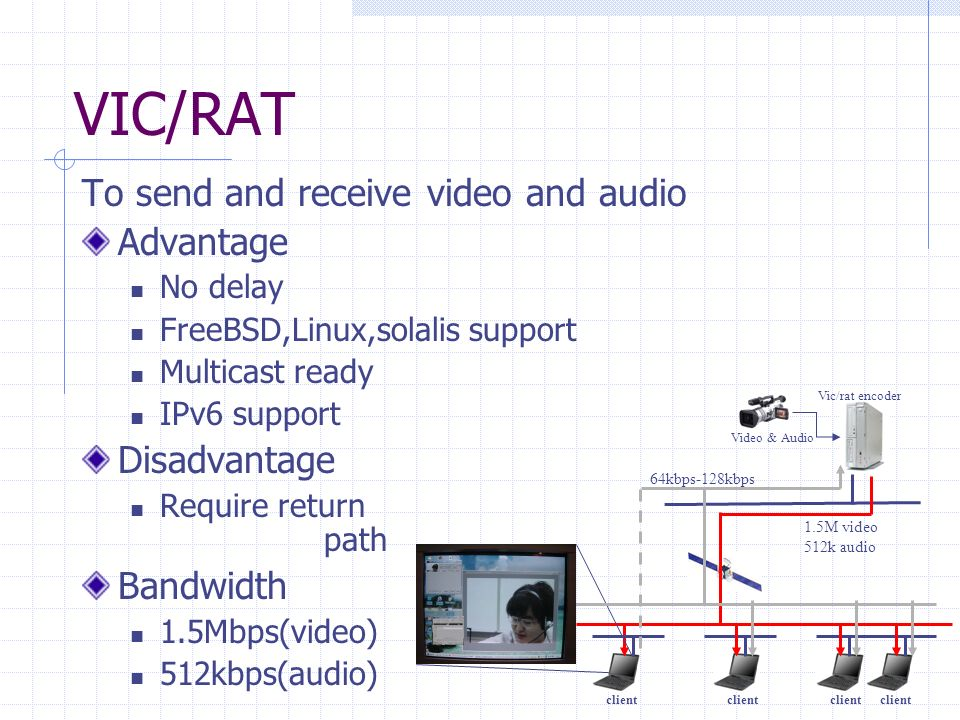 VIC/RAT To send and receive video and audio Advantage No delay FreeBSD,Linux,solalis support Multicast ready IPv6 support Disadvantage Require return