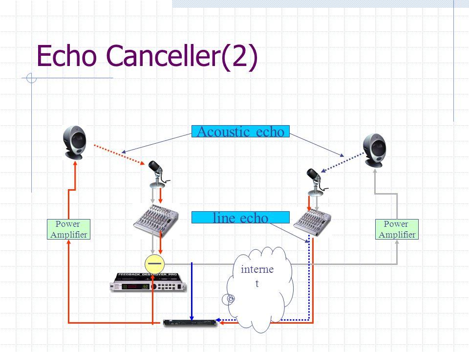 Echo Canceller(2) Power Amplifier Acoustic echo interne t line echo