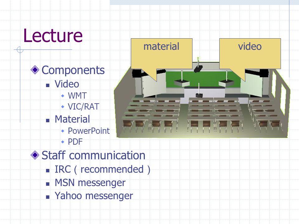 Echo Canceller(1) Power Amplifier Acoustic echo interne t