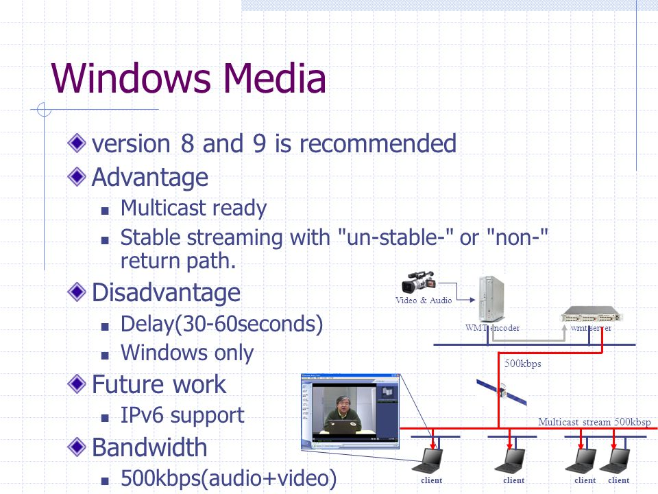 Windows Media version 8 and 9 is recommended Advantage Multicast ready Stable streaming with