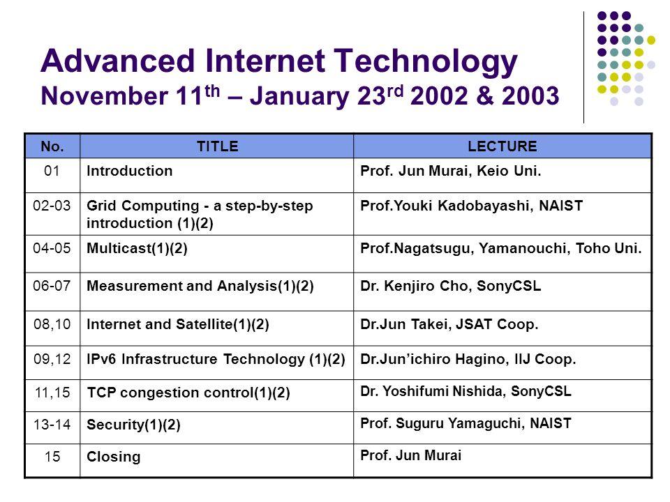 Advanced Internet Technology November 11 th – January 23 rd 2002 & 2003 No.TITLELECTURE 01IntroductionProf. Jun Murai, Keio Uni. 02-03Grid Computing -