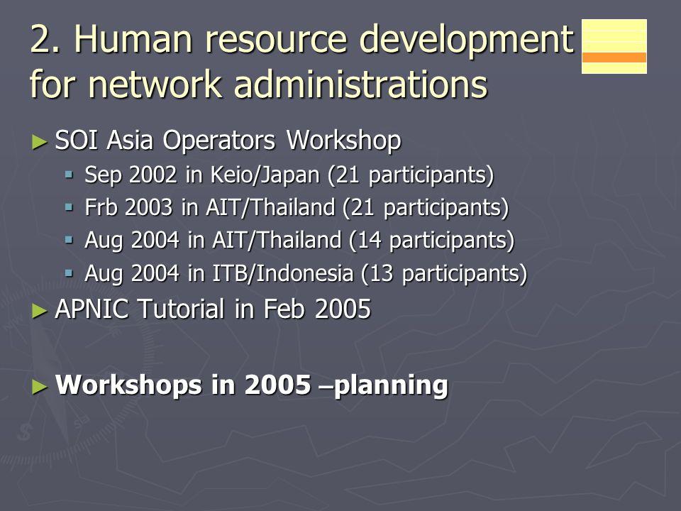 2. Human resource development for network administrations SOI Asia Operators Workshop SOI Asia Operators Workshop Sep 2002 in Keio/Japan (21 participa