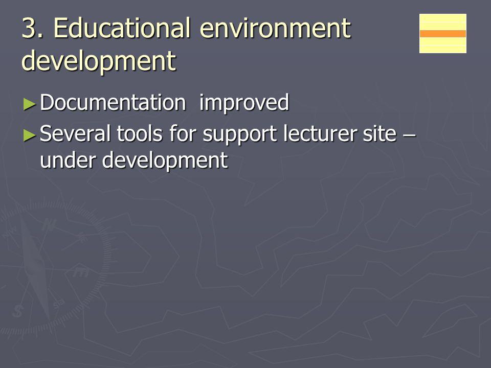 3. Educational environment development Documentation improved Documentation improved Several tools for support lecturer site – under development Sever