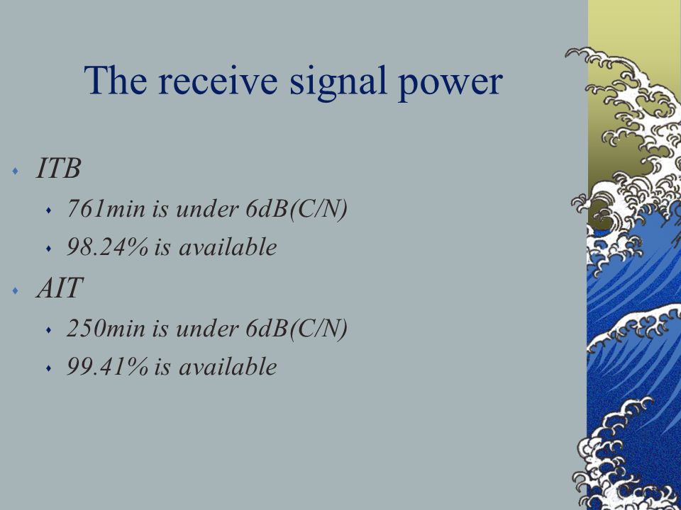 The receive signal power s ITB s 761min is under 6dB(C/N) s 98.24% is available s AIT s 250min is under 6dB(C/N) s 99.41% is available
