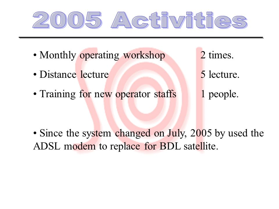Monthly operating workshop 2 times. Distance lecture 5 lecture. Training for new operator staffs1 people. Since the system changed on July, 2005 by us
