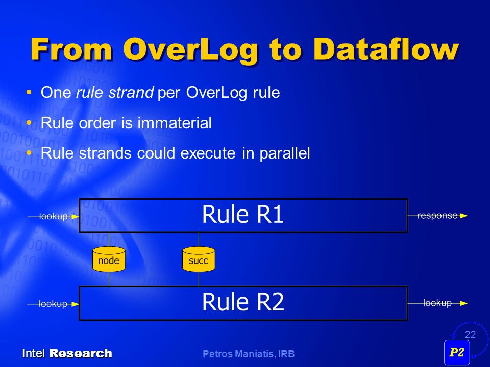 Petros Maniatis, IRB Intel Research 22 From OverLog to Dataflow One rule strand per OverLog rule Rule order is immaterial Rule strands could execute i