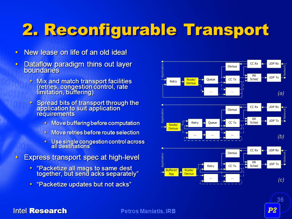 Petros Maniatis, IRB Intel Research 36 2. Reconfigurable Transport New lease on life of an old idea! New lease on life of an old idea! Dataflow paradi