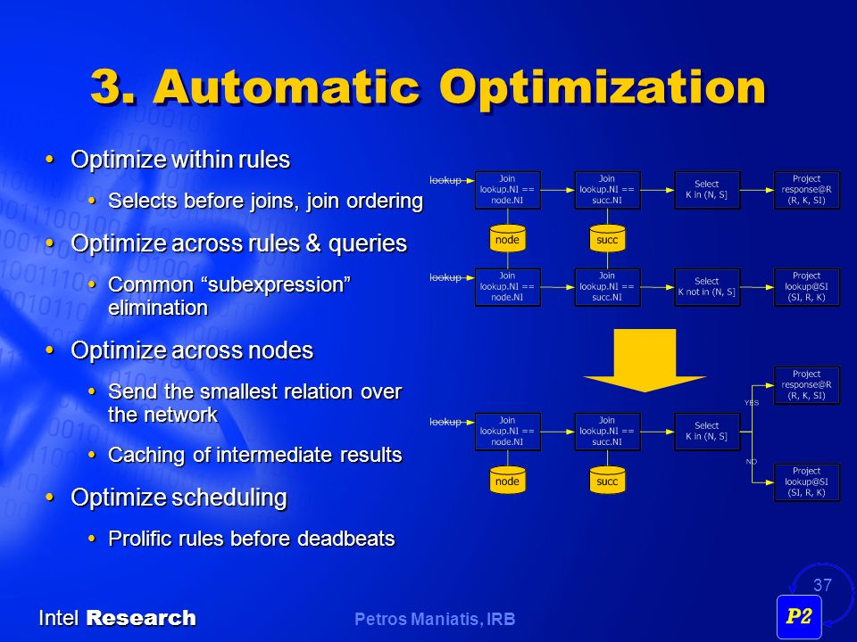 Petros Maniatis, IRB Intel Research 37 3. Automatic Optimization Optimize within rules Optimize within rules Selects before joins, join ordering Selec