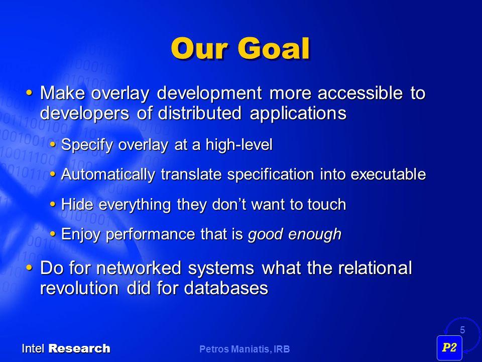 Petros Maniatis, IRB Intel Research 36 2.