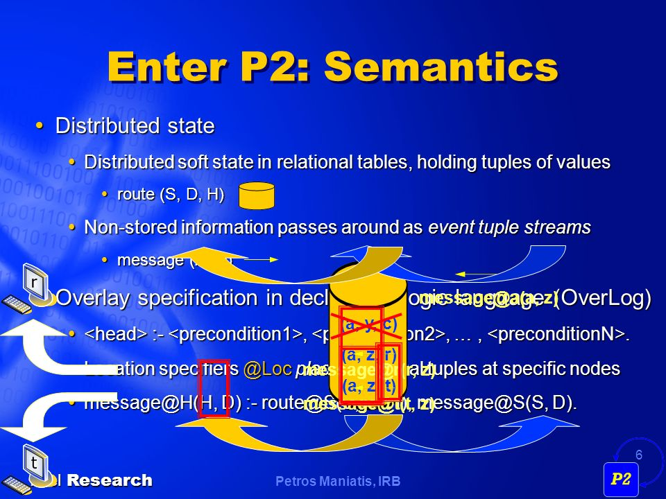 Petros Maniatis, IRB Intel Research 6 Enter P2: Semantics Distributed state Distributed state Distributed soft state in relational tables, holding tuples of values Distributed soft state in relational tables, holding tuples of values route (S, D, H) route (S, D, H) Non-stored information passes around as event tuple streams Non-stored information passes around as event tuple streams message (X, D) message (X, D) Overlay specification in declarative logic language (OverLog) Overlay specification in declarative logic language (OverLog) :-,, …,.