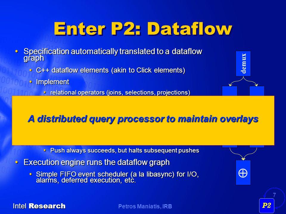 Petros Maniatis, IRB Intel Research 18 From OverLog to Dataflow R1 response@R(R, K, SI) : - lookup@NI(NI, R, K), node@NI(NI, N), succ@NI(NI, S, SI), K in (N, S].